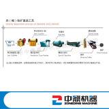 Usine de minerai de Pb-Zn--Séparation de pesanteur