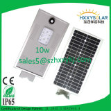 80W Solar Street Lights met Bridgelux Chip