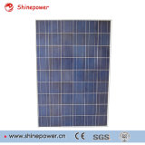 Панель солнечных батарей высокого качества 80W поликристаллическая