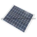 poli comitato solare 20W per il sistema a energia solare