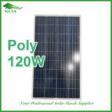 De Uitrustingen van zonnepanelen Poly120W
