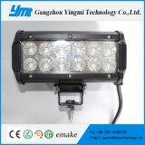 長いWarrentyの防水LED作業ライト36W