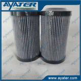 Elemento de filtro do Micro-Vidro do filtro hidráulico R902603243 de Bosch Rexroth