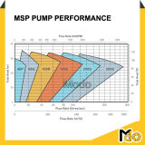Metallzentrifugale Vertikale tauchen Schlamm-Pumpe für Metallurgie ein