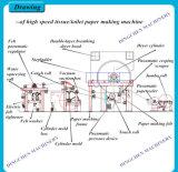 Riesige Küche-Tuch-Papier-Rolle, die Maschine herstellt