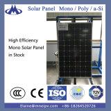 주거를 위한 120W 150W 태양 전지 위원회