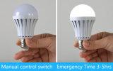 LEDの再充電可能なスポットライト