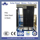 Prix bas et mini panneau solaire avec l'illustration d'usine