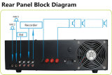 Amplificateur de mélange de système de PA de C-Yark avec le montage sur bâti 3u