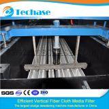Les ordures de Municiple réutilisent par l'intermédiaire du filtre de tissu de Fibler
