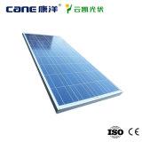 panneau solaire polycristallin de 180-220W picovolte