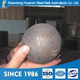 De Malende Bal van het Staal van Molybednum voor Vuurvaste Materialen