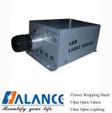 LEIDENE Lichtbron voor de Optische Verlichting van de Vezel (lLS-001-omhoog)