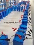 pacchetto della batteria di litio 36V/48V/60V/72V per Escooter/i veicoli terreno di golf EV/All