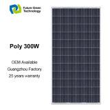 72 cellules vendent le panneau solaire polycristallin du module 300W