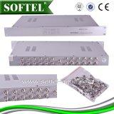 [Softel] modulateur réglable agile Ah-802h de la gamme complète CATV de modulateur agile