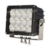 Indicatore luminoso impermeabile del lavoro di alto potere LED di 12V-24V 120W
