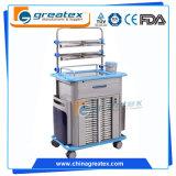 Los medicamentos del hospital anestesia Carro / Cesta caliente de Emergencia (GT-TA2130)