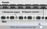 Braccialetto magnetico all'ingrosso multicolore per unisex con lo ione negativo (10069)