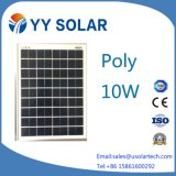 Panneau solaire de l'apparence 10W de Beautyful pour les appareils électriques de ménage