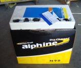 최신 인기 상품! N90는 비용이 부과된 자동차 배터리를 말린다