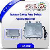 Récepteur optique de 2 voies d'autocommutateur extérieur de sortie avec CAG Csp-1011