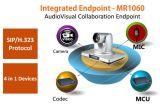 HD SIP/H. 323の二重プロトコルビデオ会議システム