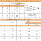 400 Dreieck-Binder-heißer Verkaufs-ursprüngliche gute Qualitätsflaches Dach-Aluminiumbinder/Stadiums-Binder/Binder-System/Binder-Stand/Binder-Standplatz/Schrauben-Binder/Dach-Binder
