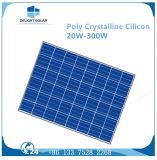 15With20With30W CREE/Bridgeluxチップダイカストで形造るアルミニウムゲル電池の太陽街灯