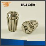 3dvt che preme lo strumento di macinazione di serie dell'anello dello strumento Er11