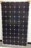 Prezzo 260W del caricatore dell'indicatore luminoso di comitato solare di PV