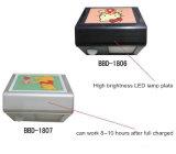 태양 빛 통제 인쇄를 가진 작은 벽 램프