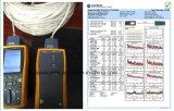 Rete via cavo di lan del ftp CAT6/cavo dell'audio riempiti gelatina del connettore di cavo di comunicazione di cavo di dati cavo del calcolatore