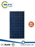 Поли высокая эффективность 300W системы панели/панели солнечных батарей PV