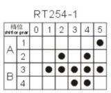 قوة [روتري سويتش] مع 6 موقعة ([رت254-1])