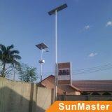 1つの統合された太陽LEDの街灯のすべて