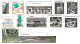 Steel di acciaio inossidabile Poultry Slaughter Equipment (accessori della linea di macello del pollame)