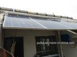 poli comitato solare 320W per la centrale elettrica