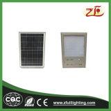 angeschaltenes Sicherheits-Solarlicht der Bewegungs-6W