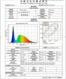 18W 50W 150W het LEIDENE van het Lichaam van het Aluminium Licht van de Bol