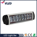 Le plus récent sur la route LED Light Bars Aurora LED 50inch