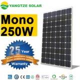 TUV UL ISO 세륨 증명서 Monocrystalline 250W 태양 전지판