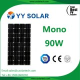 comitato solare monocristallino 90W per il sistema di ventilazione solare