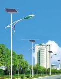 indicatore luminoso solare del giardino dell'indicatore luminoso di via 20W LED
