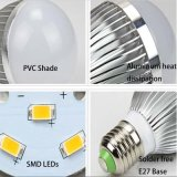 E27 9W Aluminum LED Bulb Light