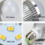 E27 9W Aluminum СИД Bulb Light
