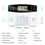 LCD表示およびキーパッドが付いている無線侵入者の自己のモニタリングGSMの警報システム