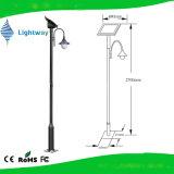 El mejor precio de la luz de calle solar del LED 40W