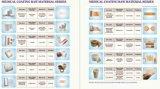 Медицинский материал крена PE/PU ленты