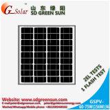 MonoSonnenkollektor 60W-75W für Solarlicht
